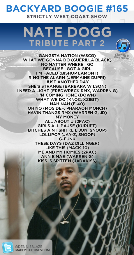 NATE DOGG MIXTAPE TRIBUTE PART 2. 64 MINS OF #GFUNK #WESTCOAST #RIPNATEDOGG